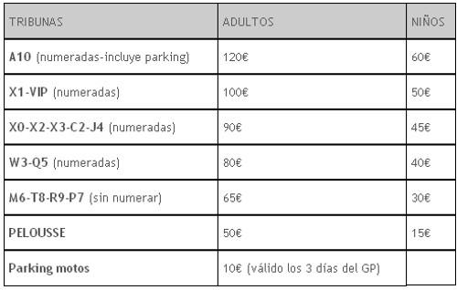 Precios entradas MotoGP en Jerez 2013
